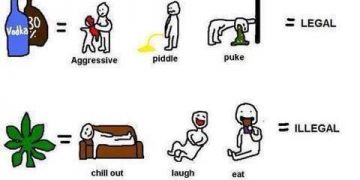 Weed v Alcohol sick vomit