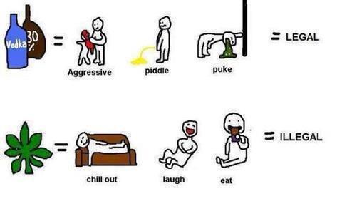 Weed v Alcohol sick vomit