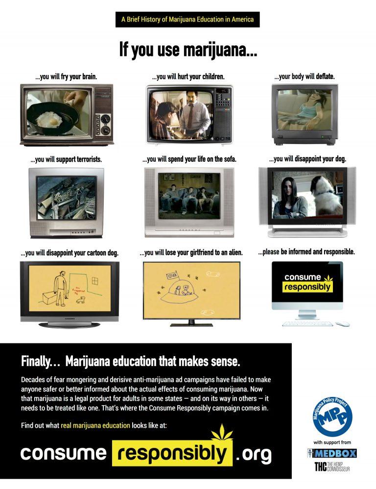 history marijuana education america