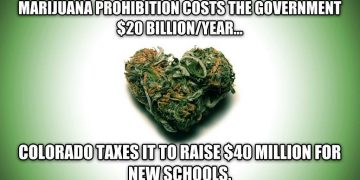 prohibition costs legalization savings