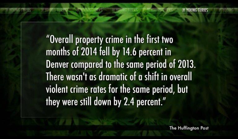 Denver crime rates have dropped since pot legalization