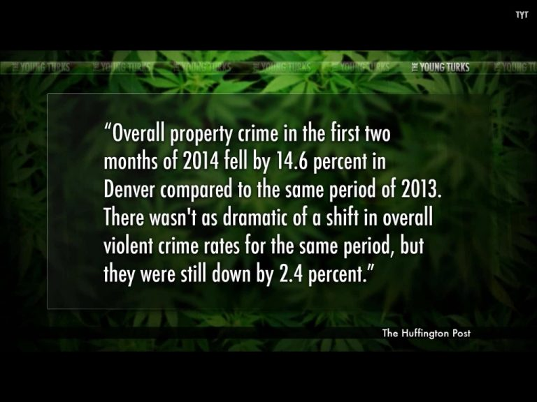 denver colorado property crime rates legalization