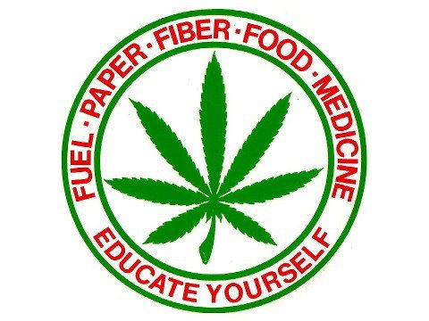 Educate Yourself About Cannabis