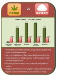 hemp versus cotton statistics meme