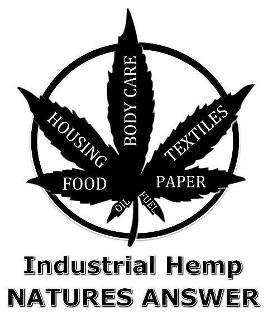 Hemp is natures answer