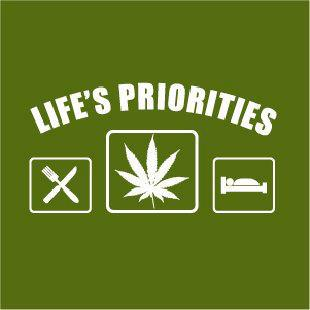 Life's Priorities