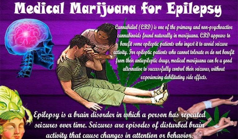 Medical marijuana for epilepsy?