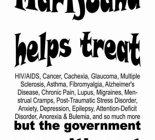 Marijuana treats all these things…Government says its not medicine!