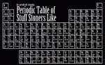 The Stoners Periodic Table