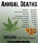 weed deaths safer option